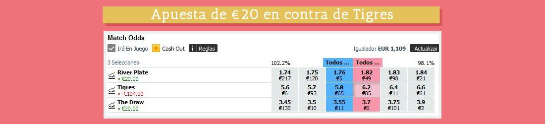 Apuesta de €20 en contra de Tigres