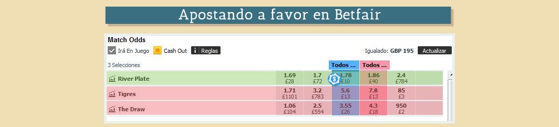Apuesta en de River Plate - Betfair Apuestas