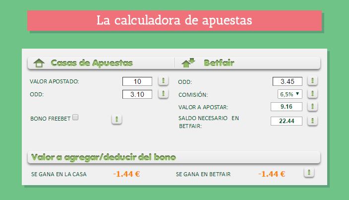 La calculadora de apuestas para el primer partido