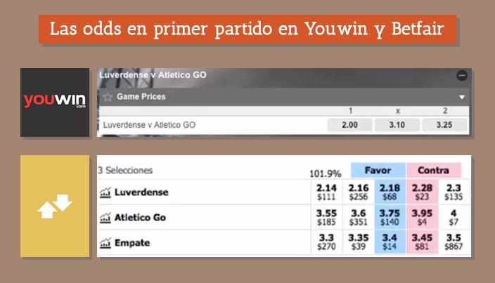 Las odds del primer partido en Youwin y Betfair
