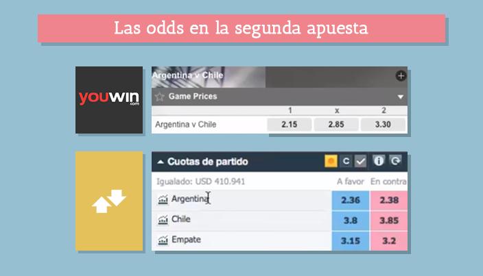 odds-segunda-apuesta-youwin-betfair