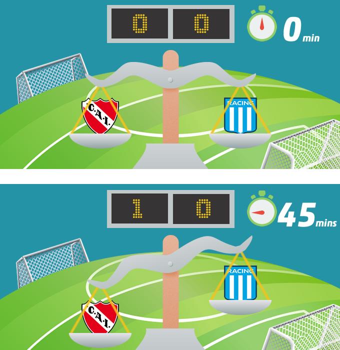 Ejemplo de Trading en Betfair con Redbook en partido Independiente y Racing