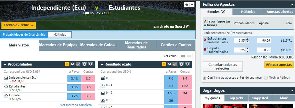 Estudiantes Independiente Trading Futbol Betfair