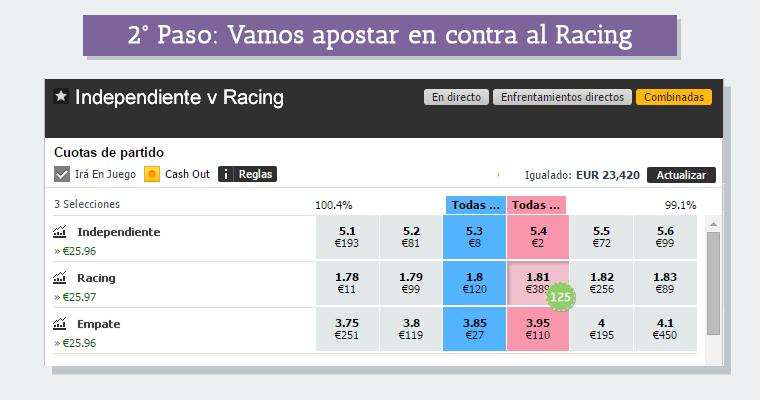 Trading en Betfair: la segunda apuesta es en contra al Racing