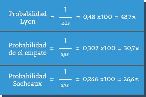 Llos cálculos del partido