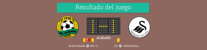El resultado de juego