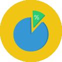 Porcentual de banca