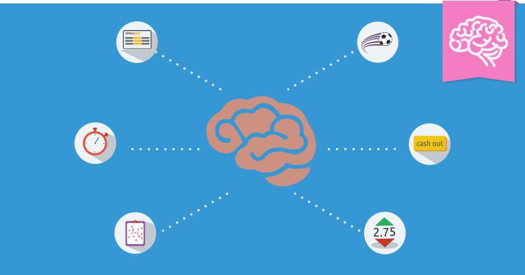 Factor Psicologico • Cognición y Trading