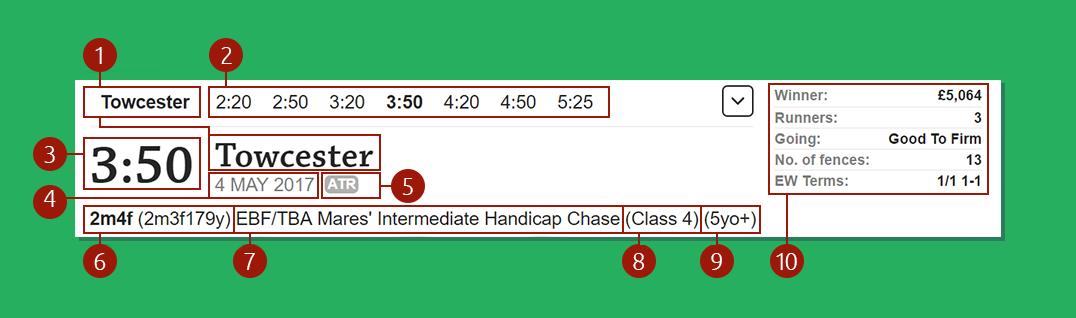 Analisando-a-Racecard-de-uma-corrida-de-cavalos