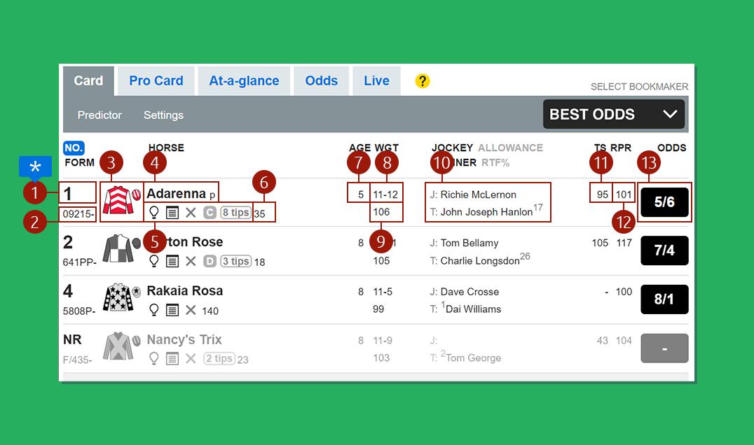 Analizando-el-Racecard-del-Jockey-y-su-caballo