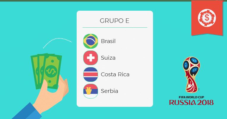 Apuestas fase de grupos Copa del Mundo