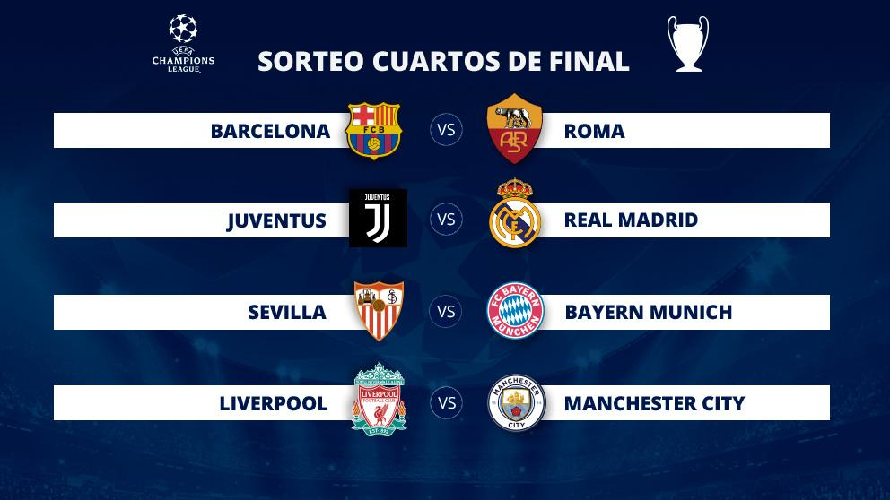 cuartos de final de la Champions League