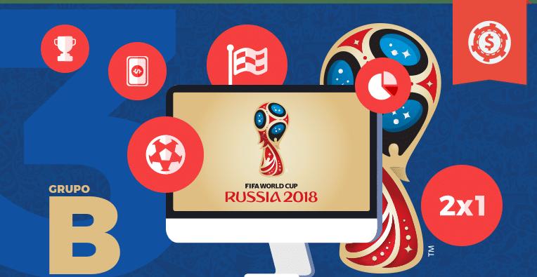 """Pronósticos del Mundial Rusia 2018 – Grupo """"B"""" ronda 3"""