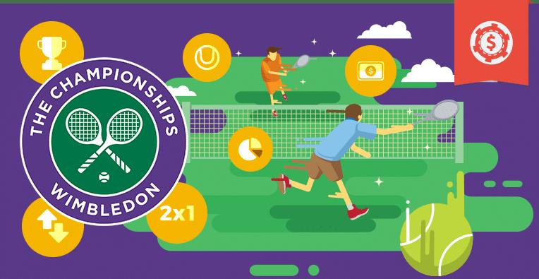 Análisis y Pronósticos de Wimbledon