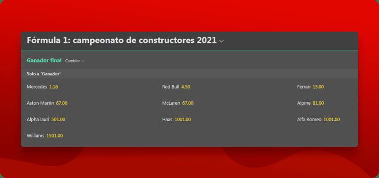 Apuestas Formula 1 Campeonato De Constructores